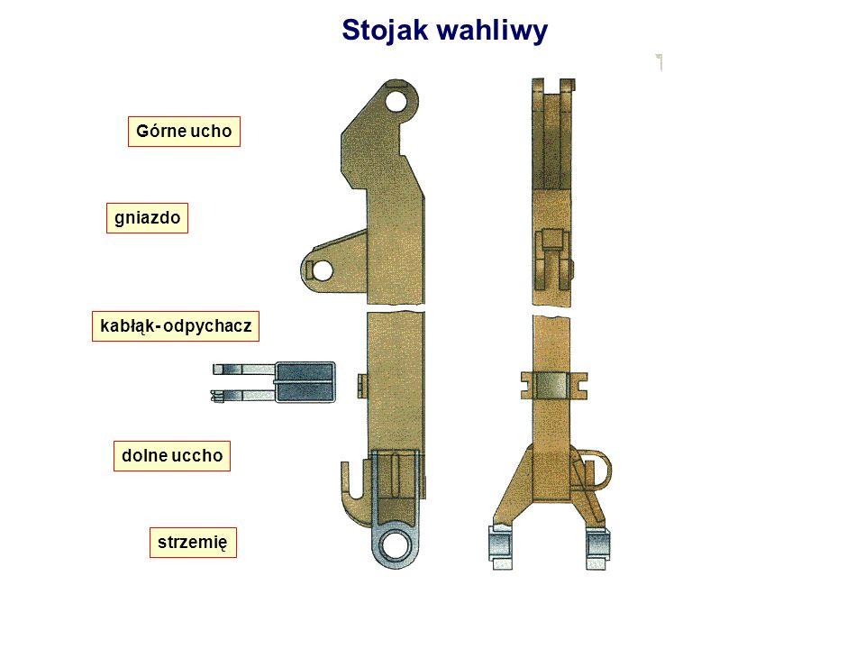 Stojak wahliwy Górne ucho gniazdo kabłąk- odpychacz dolne uccho