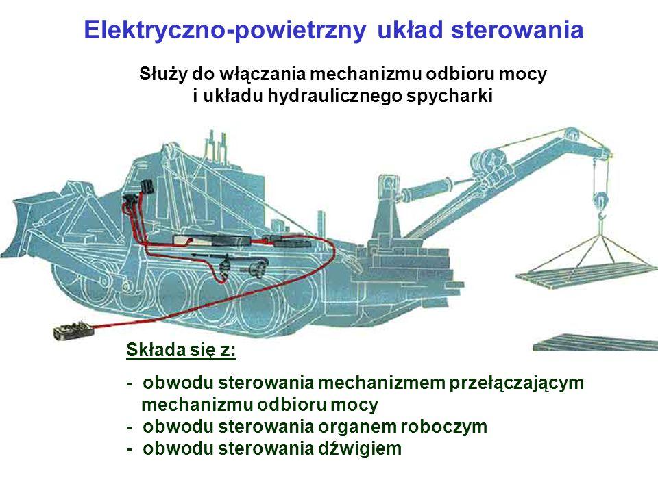 Elektryczno-powietrzny układ sterowania
