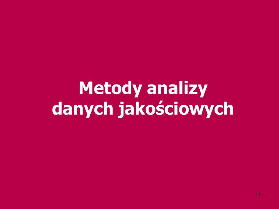 Metody analizy danych jakościowych