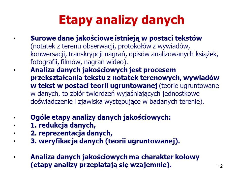 Etapy analizy danych