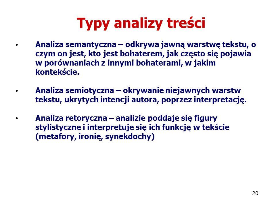Typy analizy treści