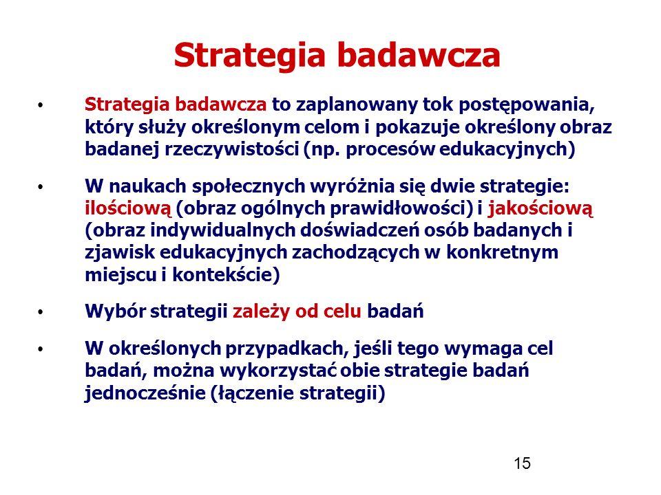 Strategia badawcza