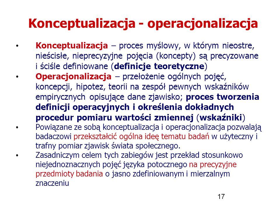 Konceptualizacja - operacjonalizacja