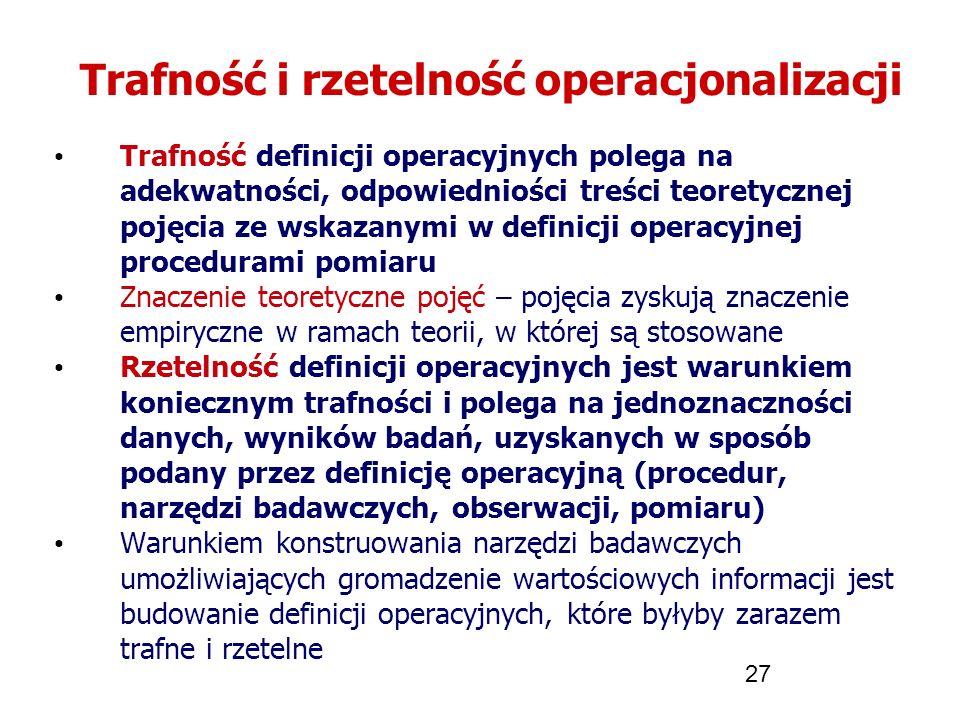 Trafność i rzetelność operacjonalizacji