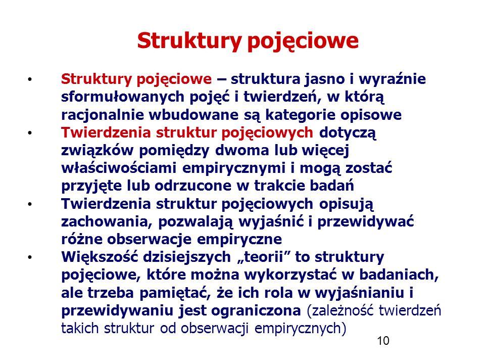 Struktury pojęciowe