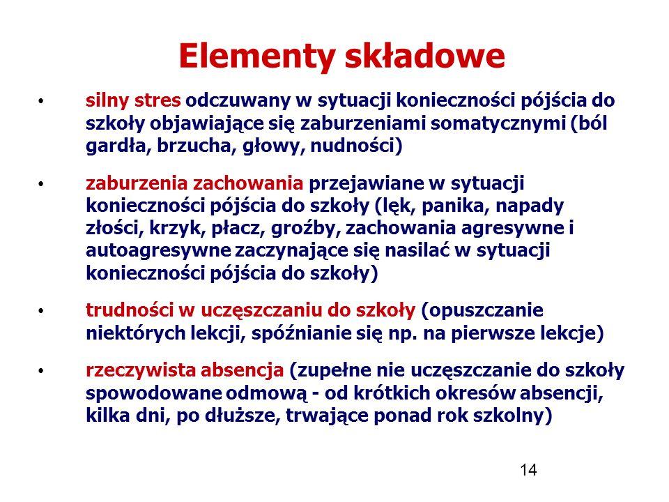 Elementy składowe
