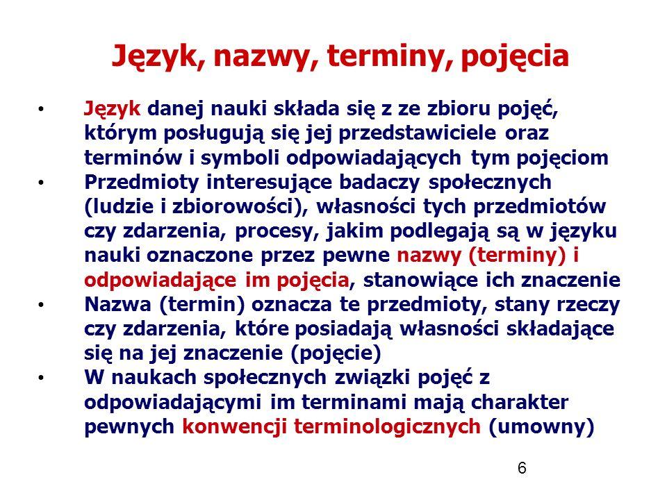 Język, nazwy, terminy, pojęcia