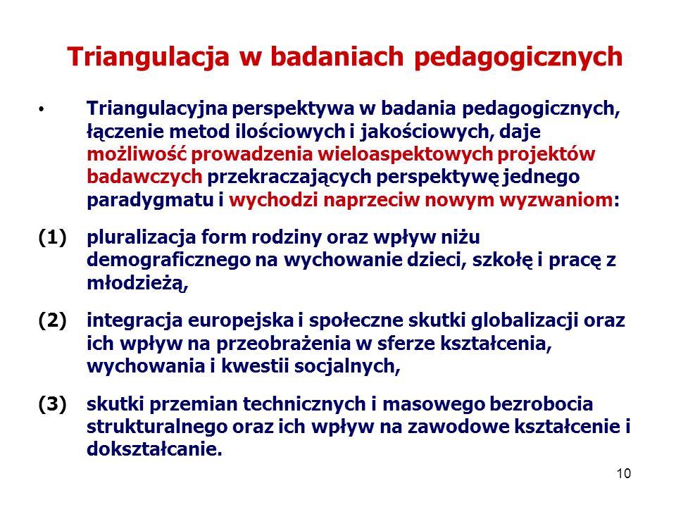 Triangulacja w badaniach pedagogicznych