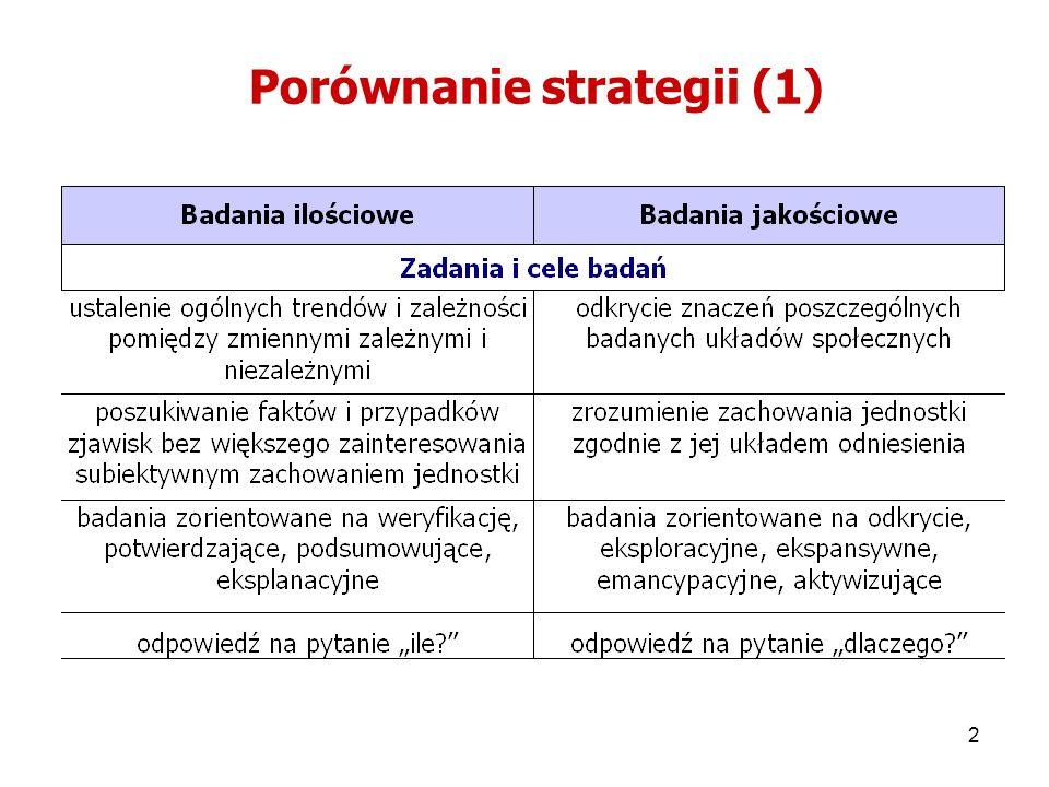 Porównanie strategii (1)