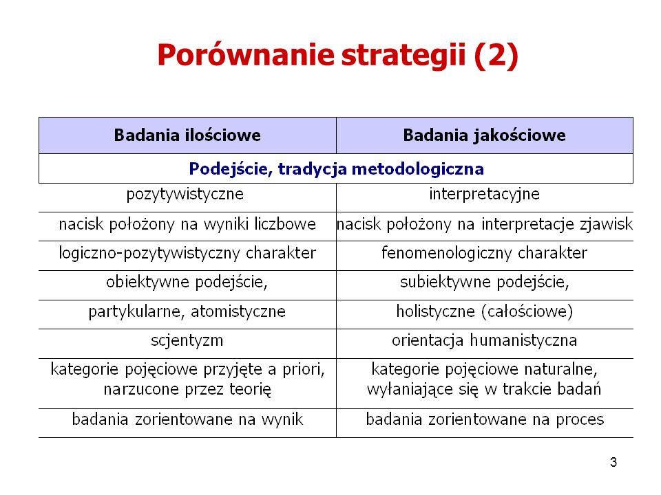 Porównanie strategii (2)