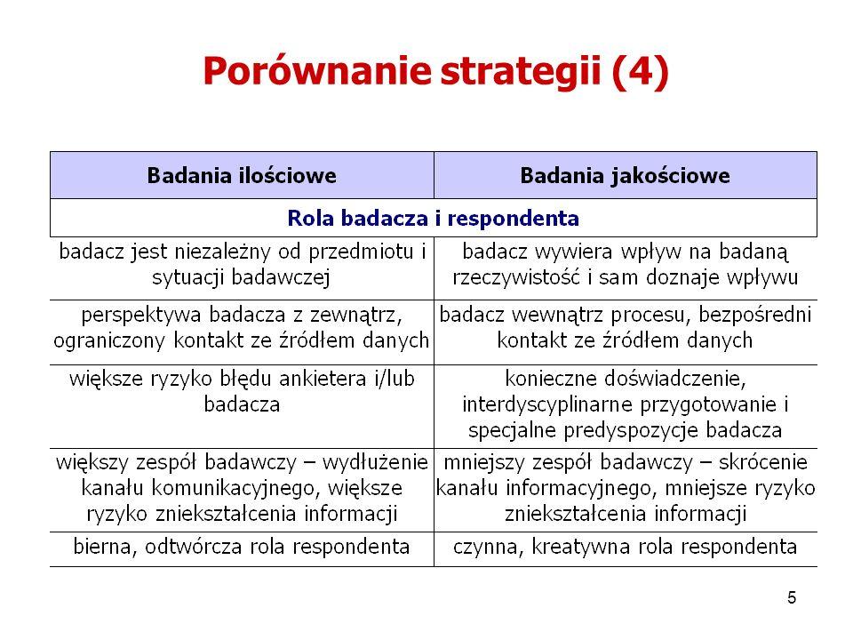 Porównanie strategii (4)