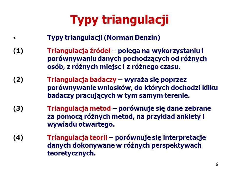 Typy triangulacji Typy triangulacji (Norman Denzin)