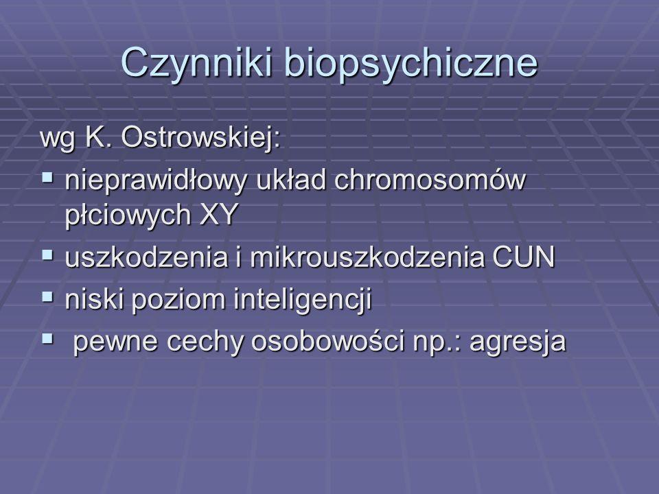 Czynniki biopsychiczne