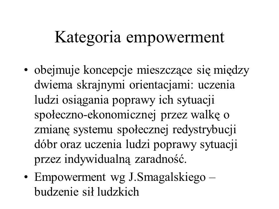 Kategoria empowerment