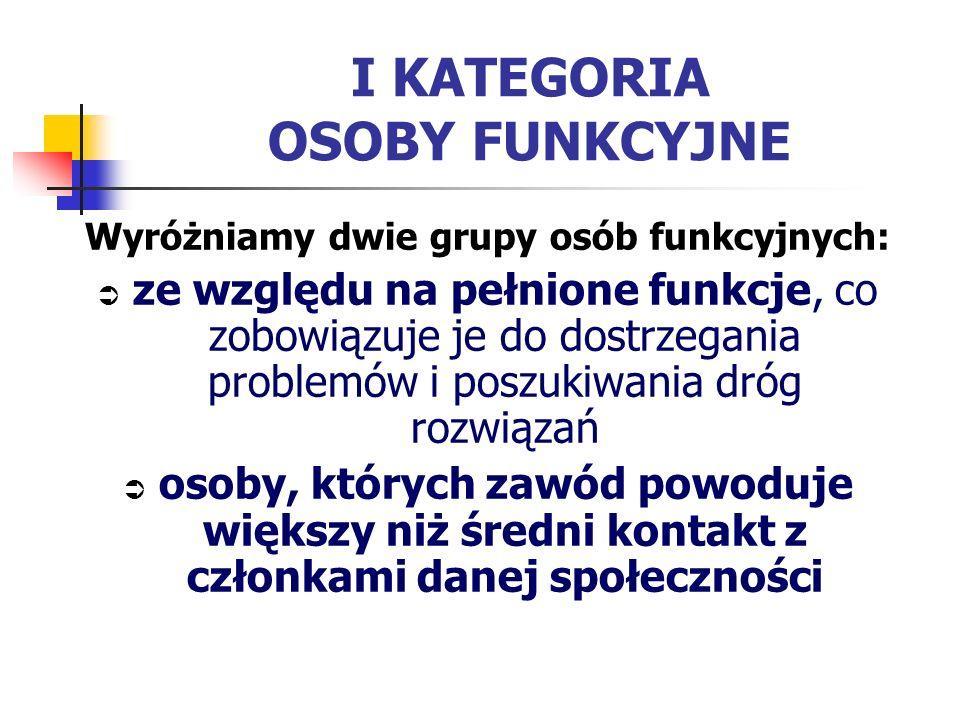 I KATEGORIA OSOBY FUNKCYJNE
