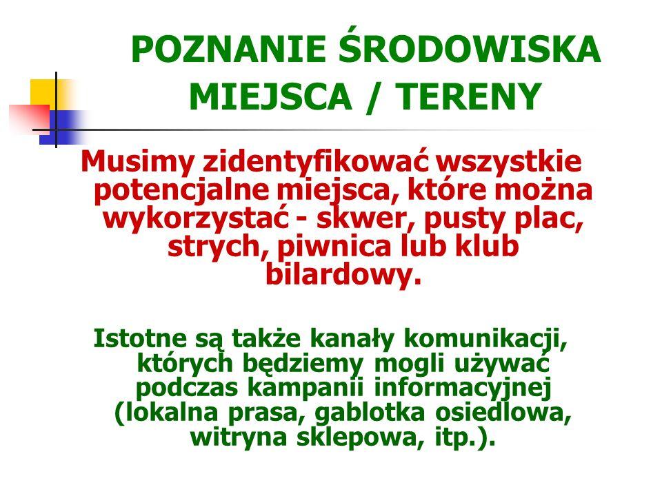 POZNANIE ŚRODOWISKA MIEJSCA / TERENY