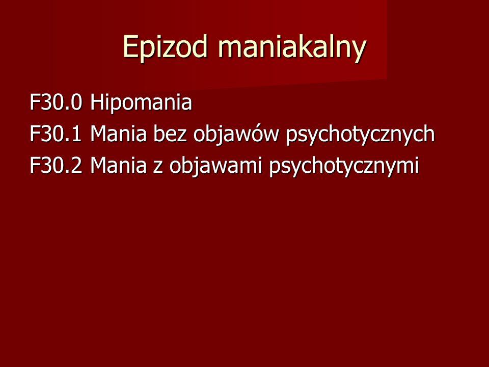 Epizod maniakalny F30.0 Hipomania