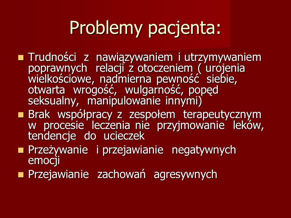 Problemy pacjenta: