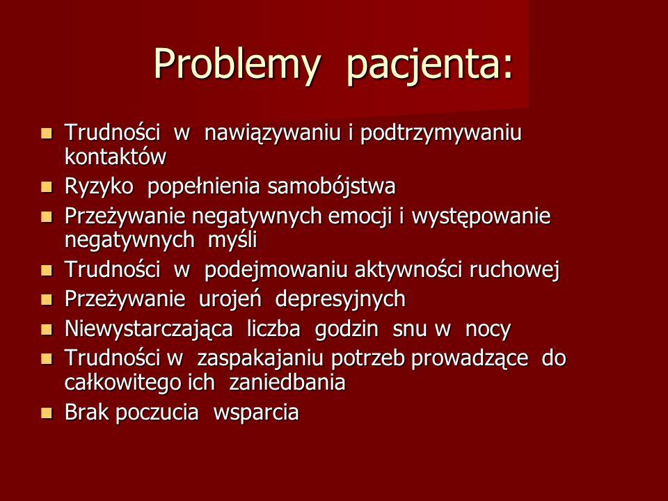 Problemy pacjenta: Trudności w nawiązywaniu i podtrzymywaniu kontaktów