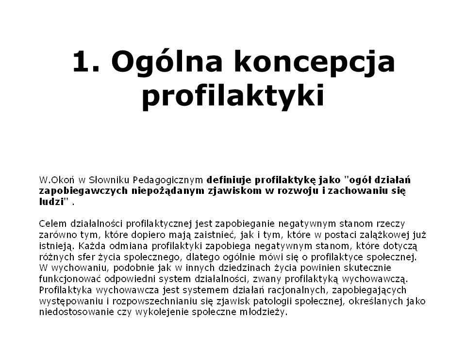 1. Ogólna koncepcja profilaktyki