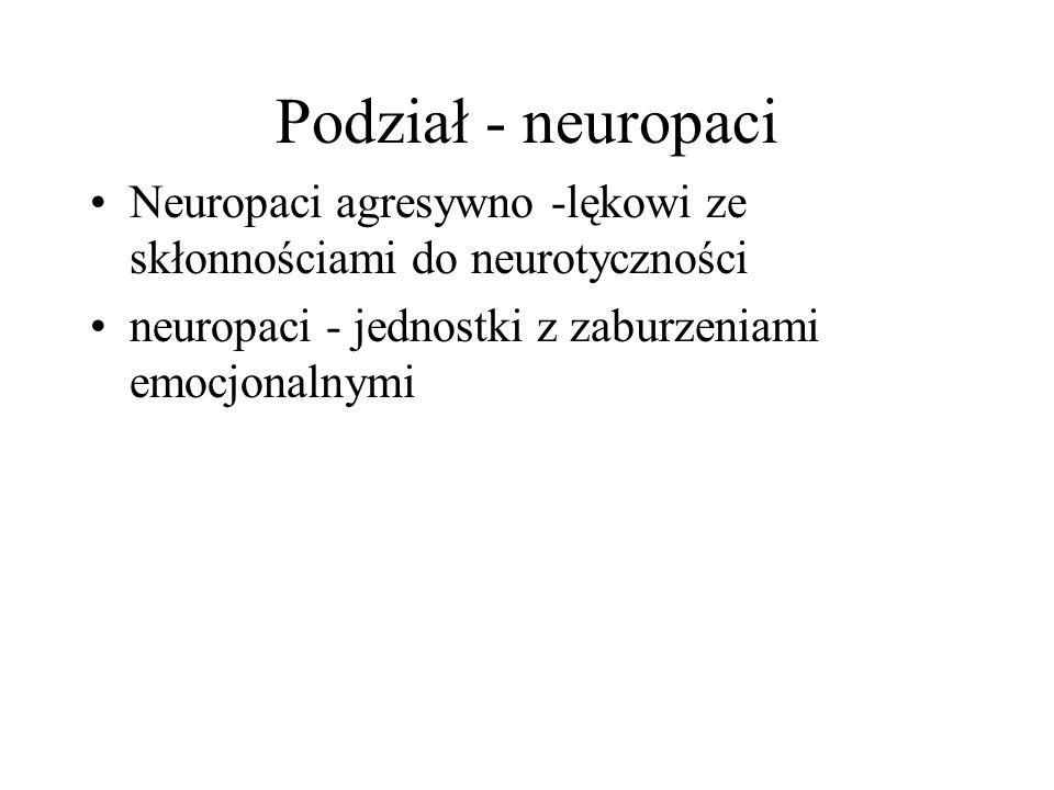 Podział - neuropaci Neuropaci agresywno -lękowi ze skłonnościami do neurotyczności.