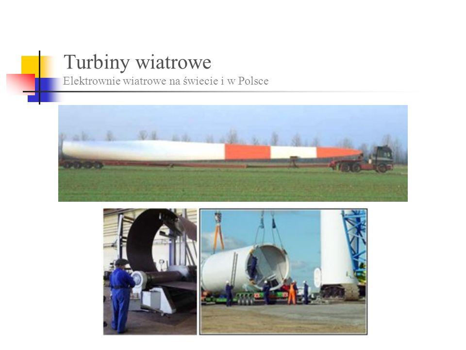 Turbiny wiatrowe Elektrownie wiatrowe na świecie i w Polsce