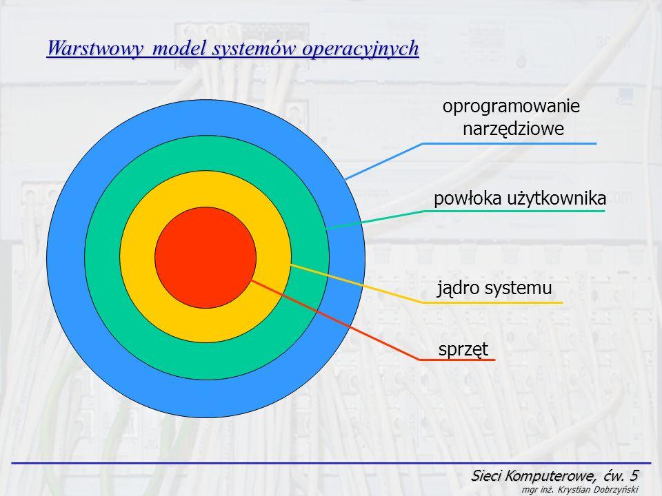 Warstwowy model systemów operacyjnych