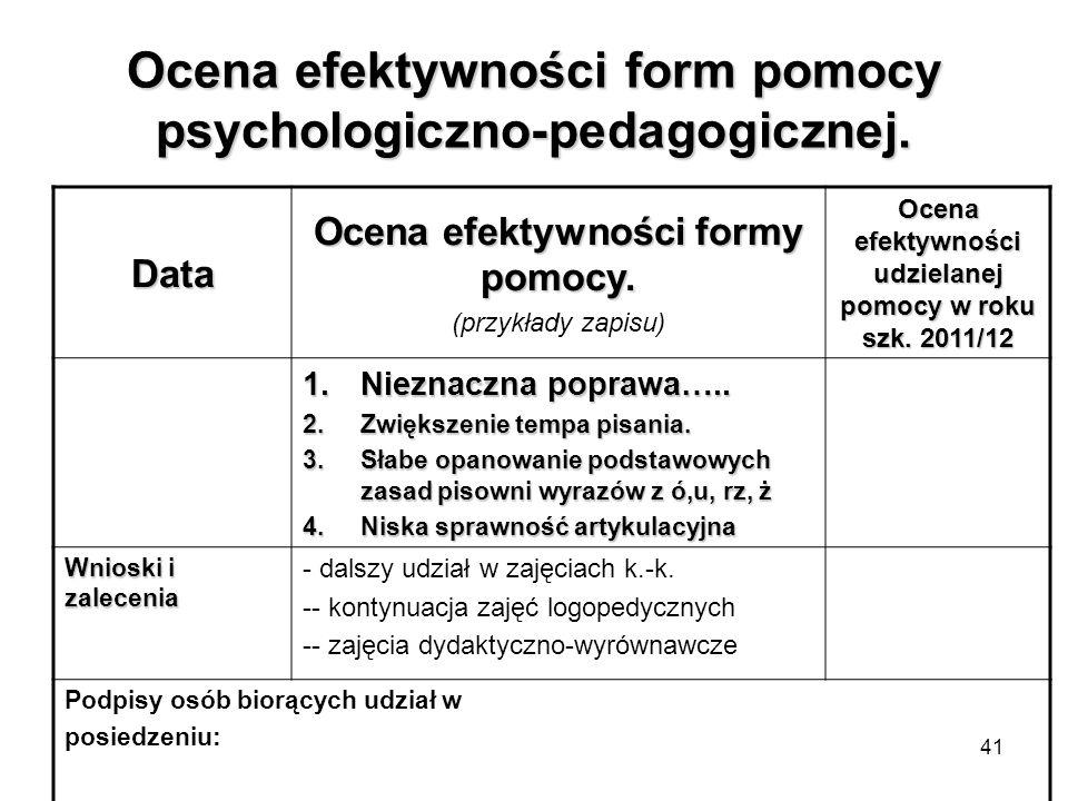 Ocena efektywności form pomocy psychologiczno-pedagogicznej.