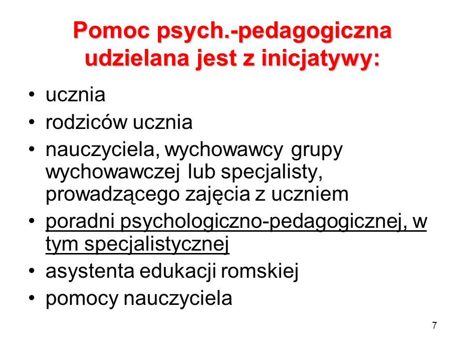Pomoc psych.-pedagogiczna udzielana jest z inicjatywy: