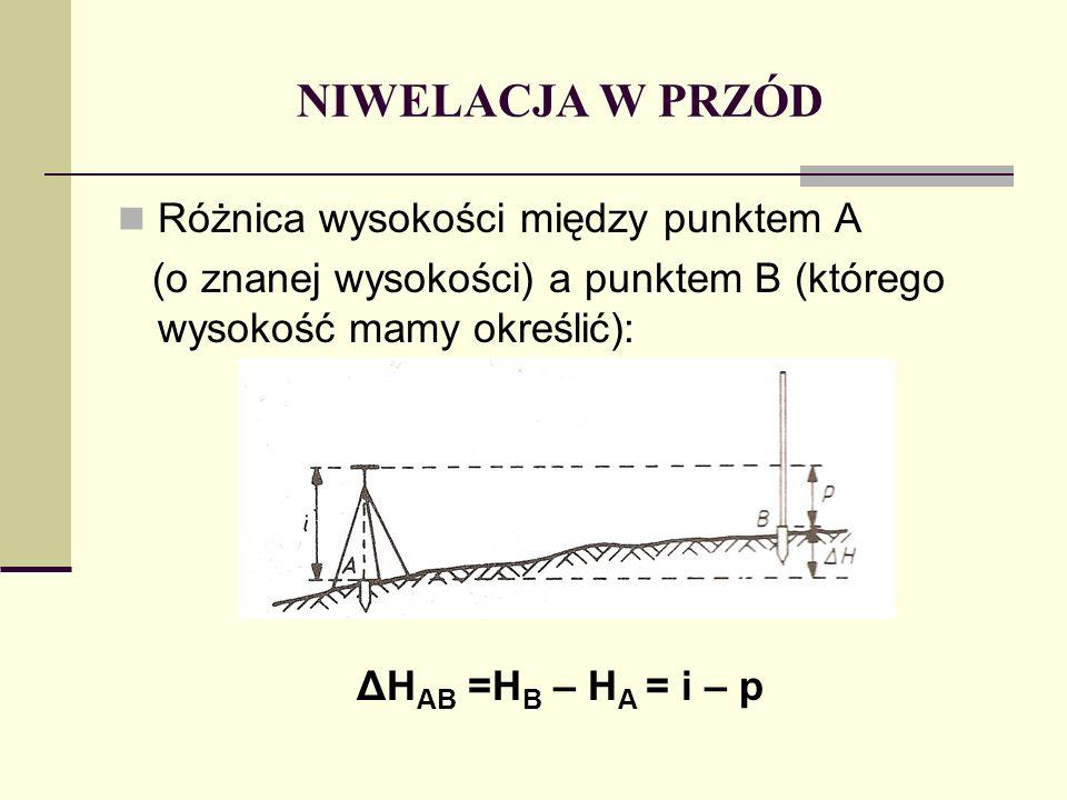 NIWELACJA W PRZÓD Różnica wysokości między punktem A