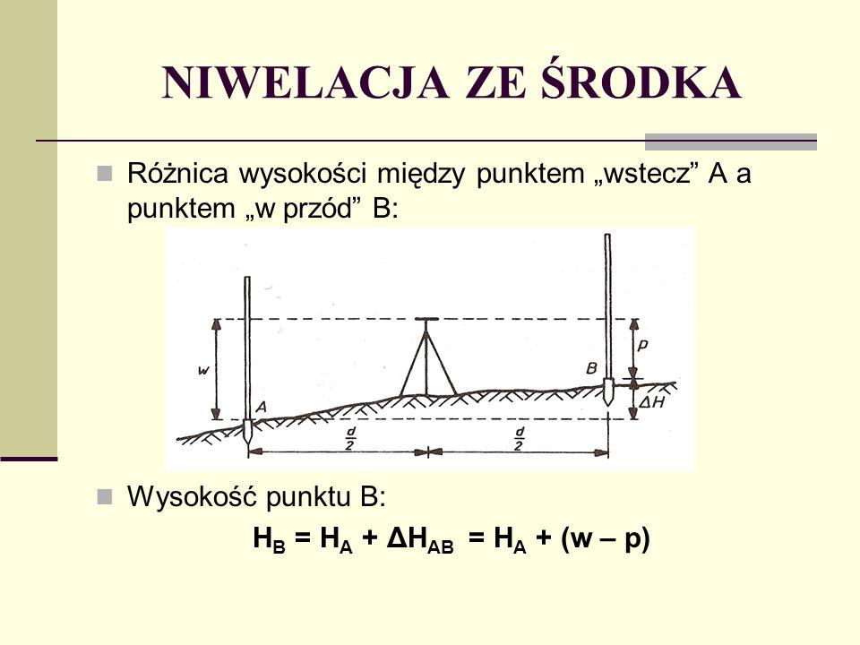 """NIWELACJA ZE ŚRODKA Różnica wysokości między punktem """"wstecz A a punktem """"w przód B: Wysokość punktu B:"""