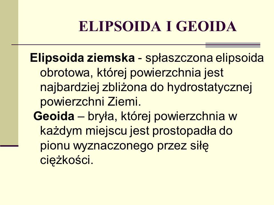 ELIPSOIDA I GEOIDA