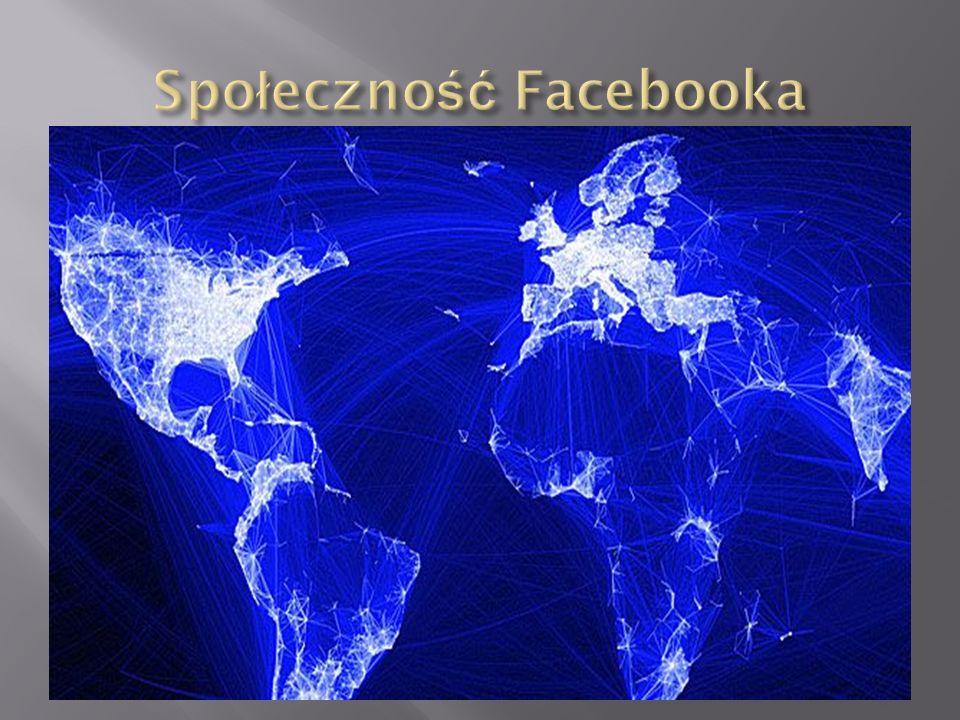 Społeczność Facebooka