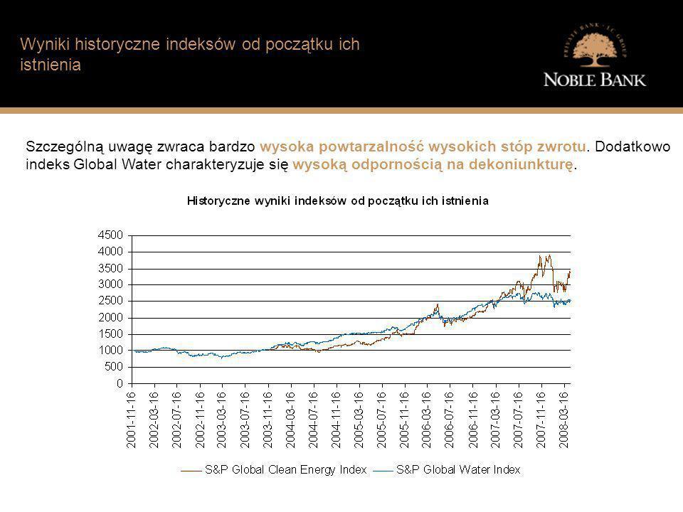 Jak wygląda sytuacja finansowa typowego Polaka