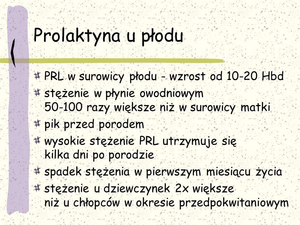 Prolaktyna u płodu PRL w surowicy płodu - wzrost od 10-20 Hbd