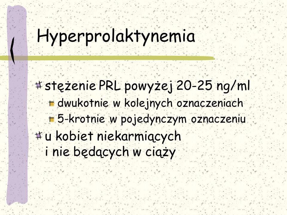 Hyperprolaktynemia stężenie PRL powyżej 20-25 ng/ml