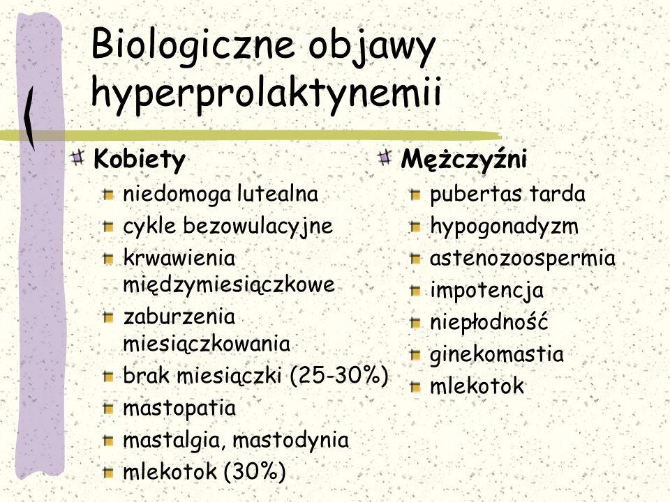 Biologiczne objawy hyperprolaktynemii