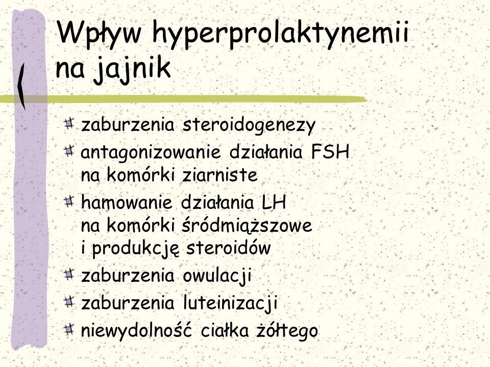 Wpływ hyperprolaktynemii na jajnik