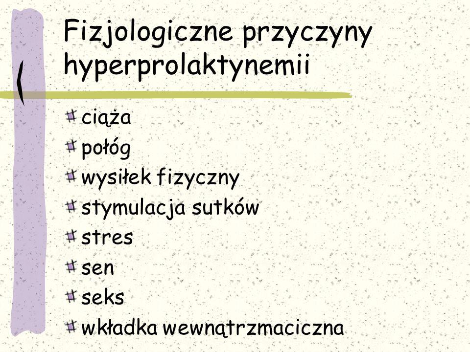 Fizjologiczne przyczyny hyperprolaktynemii