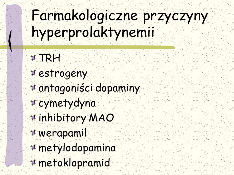 Farmakologiczne przyczyny hyperprolaktynemii