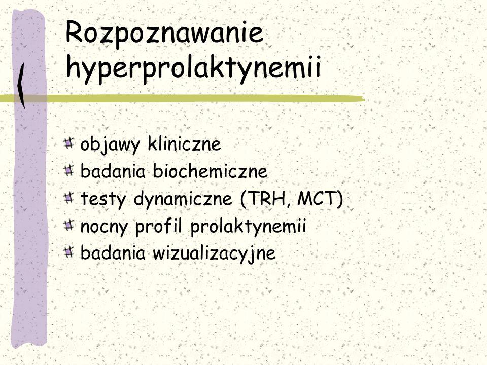 Rozpoznawanie hyperprolaktynemii