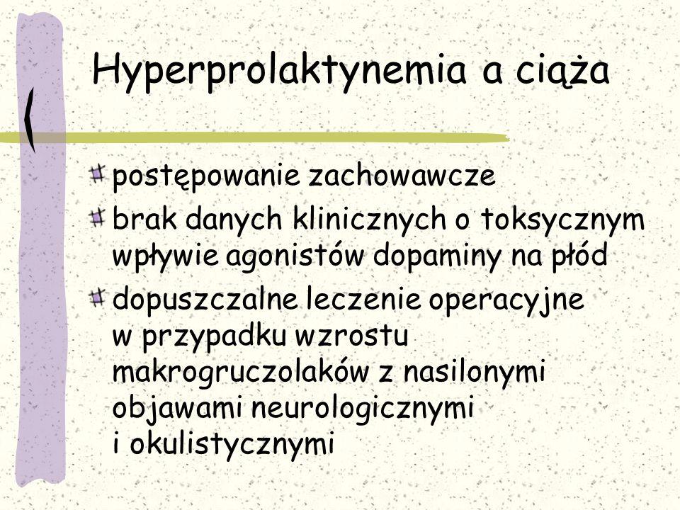 Hyperprolaktynemia a ciąża