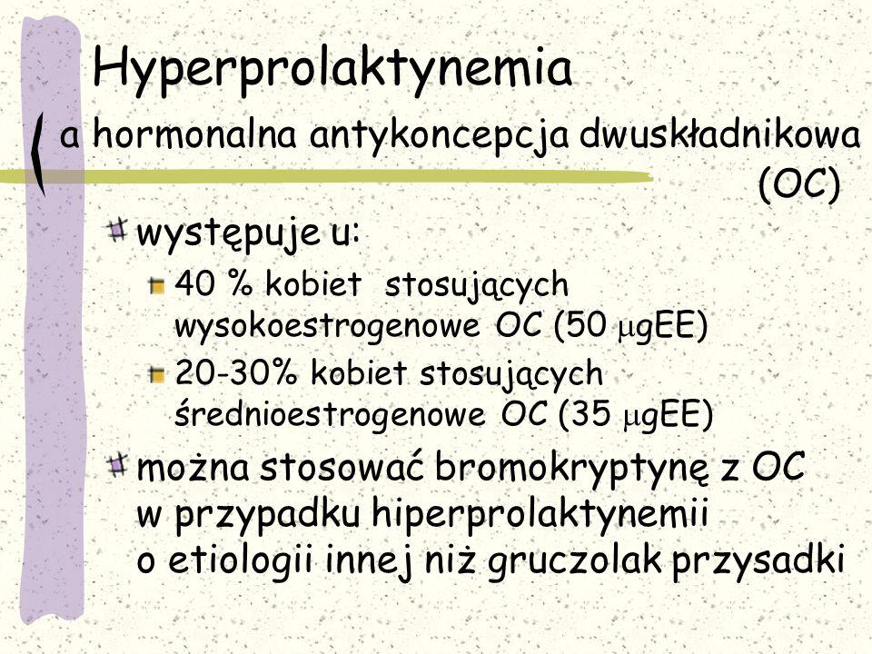 Hyperprolaktynemia a hormonalna antykoncepcja dwuskładnikowa (OC)