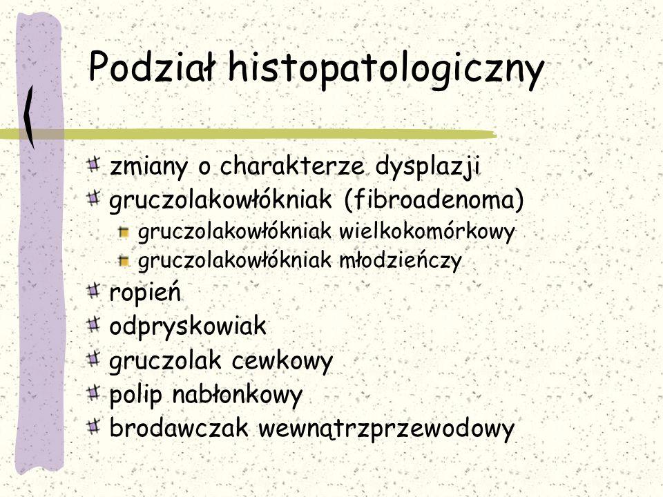Podział histopatologiczny