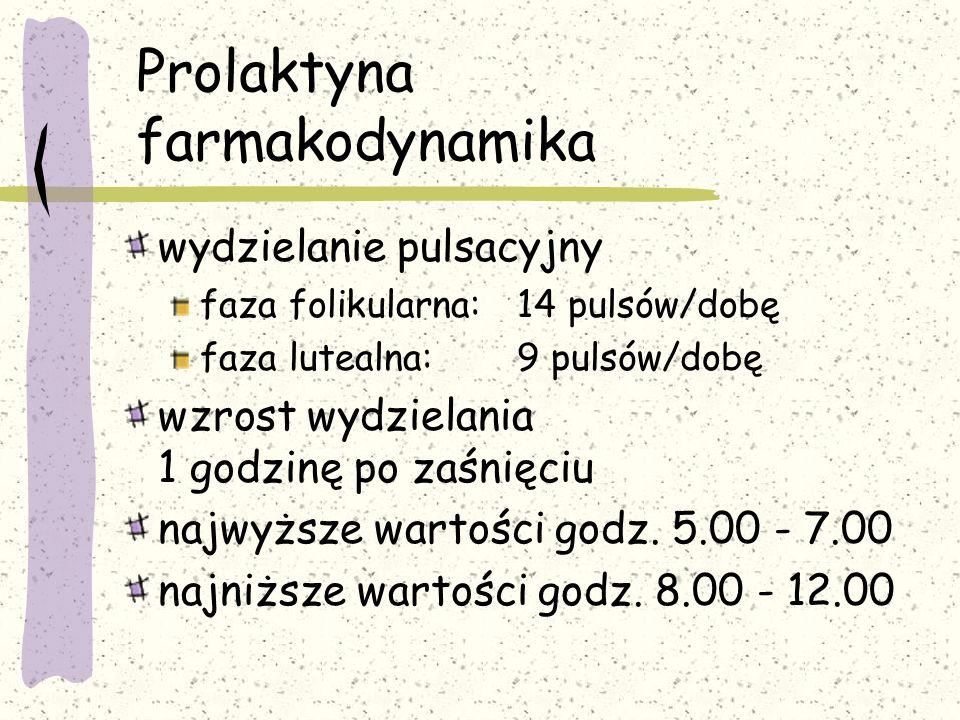 Prolaktyna farmakodynamika