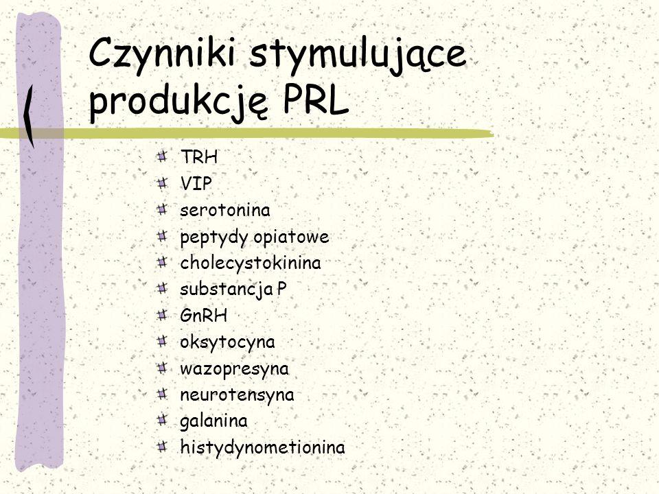 Czynniki stymulujące produkcję PRL