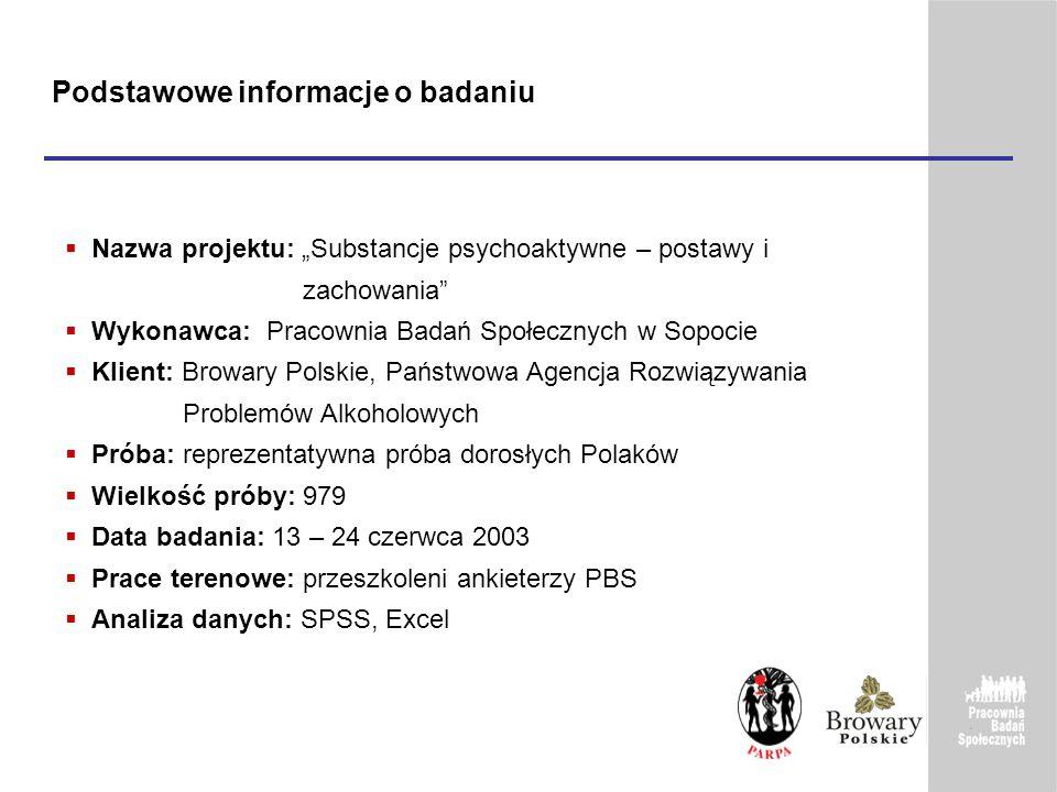 Podstawowe informacje o badaniu