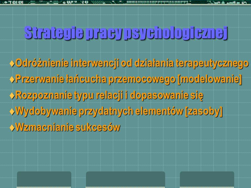 Strategie pracy psychologicznej