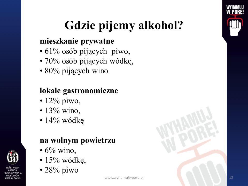Gdzie pijemy alkohol mieszkanie prywatne 61% osób pijących piwo,