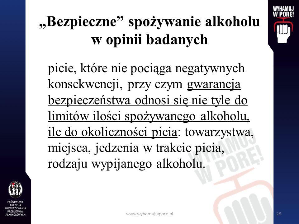 """""""Bezpieczne spożywanie alkoholu w opinii badanych"""